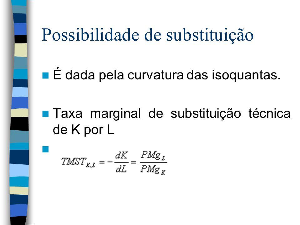 Possibilidade de substituição