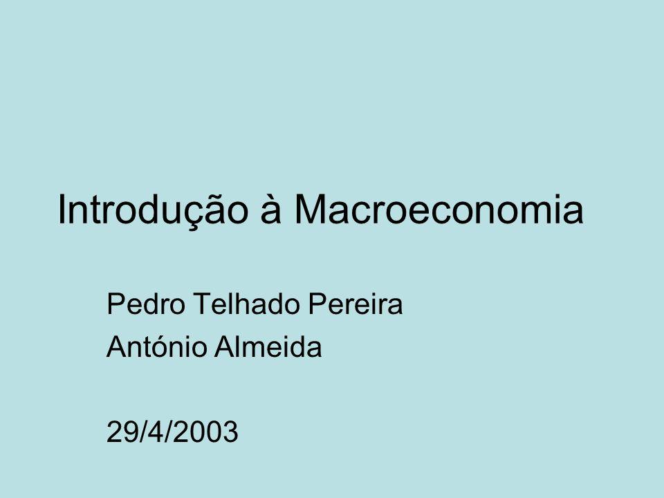 Introdução à Macroeconomia