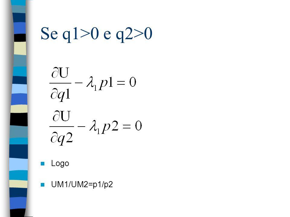 Se q1>0 e q2>0 Logo UM1/UM2=p1/p2