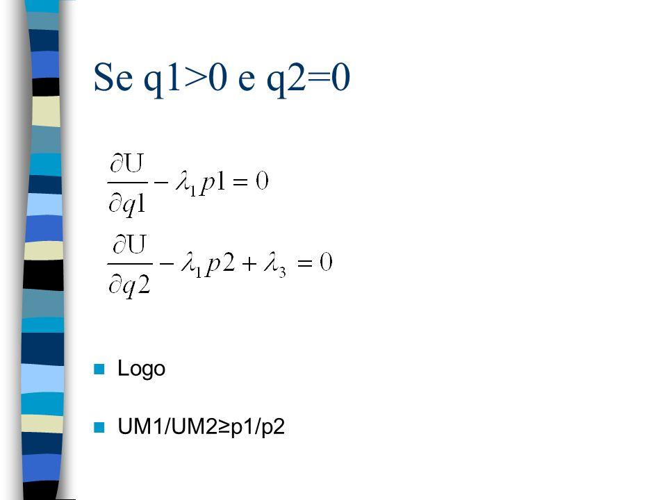 Se q1>0 e q2=0 Logo UM1/UM2≥p1/p2