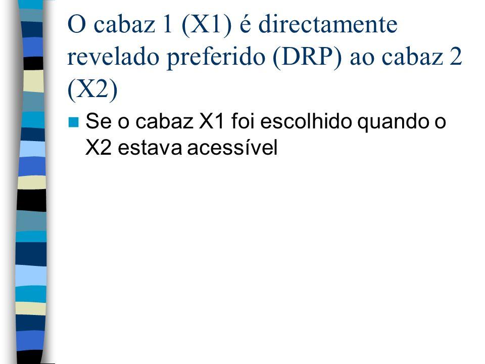 O cabaz 1 (X1) é directamente revelado preferido (DRP) ao cabaz 2 (X2)