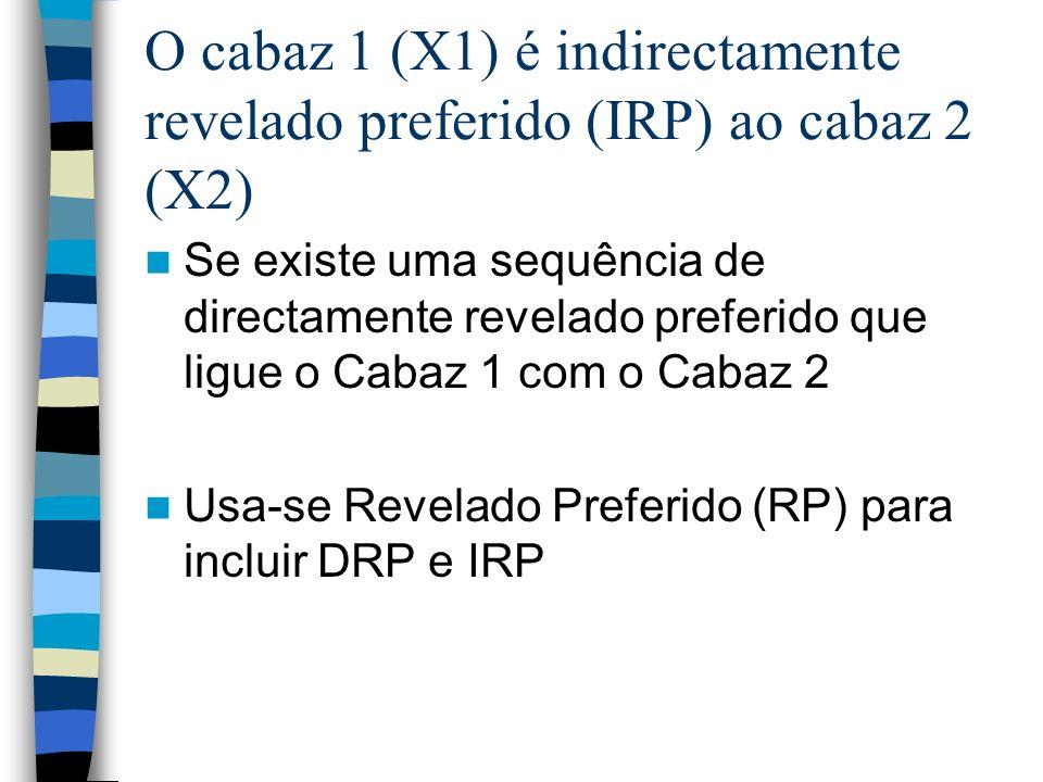 O cabaz 1 (X1) é indirectamente revelado preferido (IRP) ao cabaz 2 (X2)