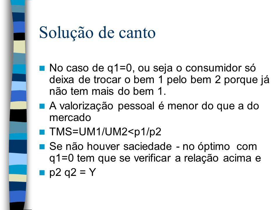 Solução de canto No caso de q1=0, ou seja o consumidor só deixa de trocar o bem 1 pelo bem 2 porque já não tem mais do bem 1.