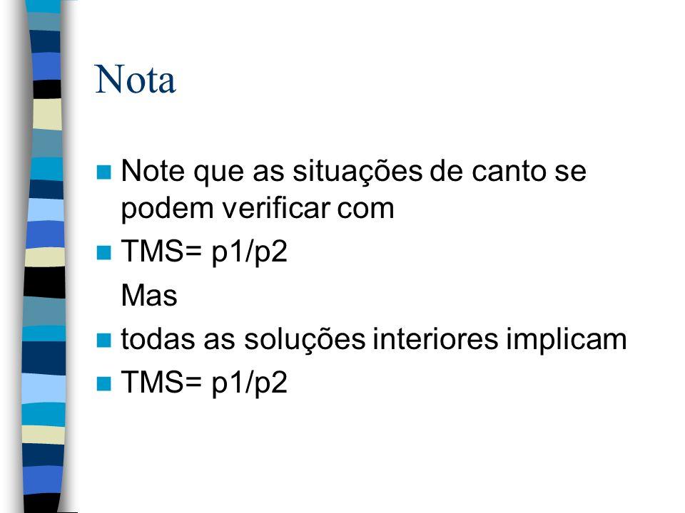 Nota Note que as situações de canto se podem verificar com TMS= p1/p2