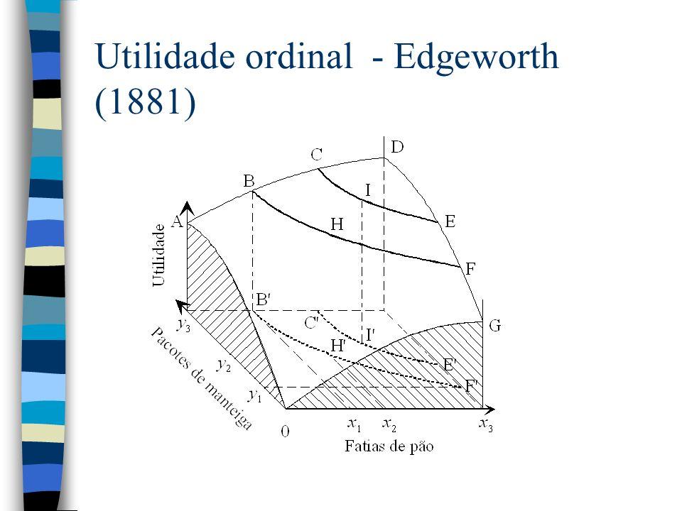 Utilidade ordinal - Edgeworth (1881)