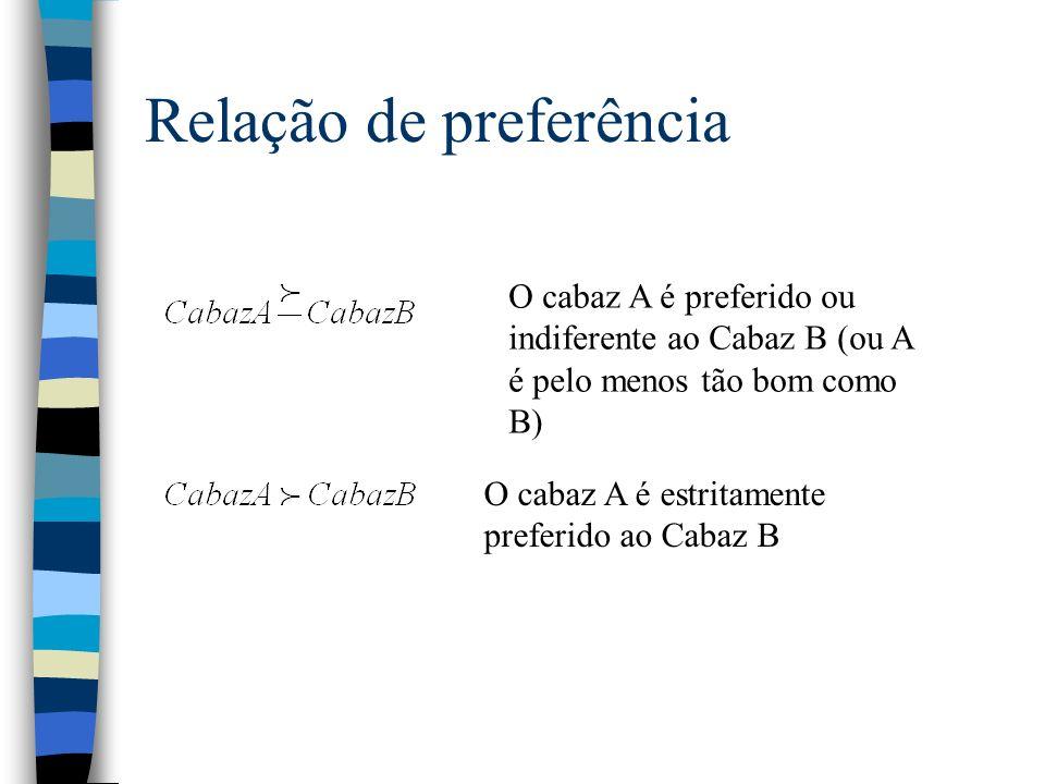 Relação de preferência