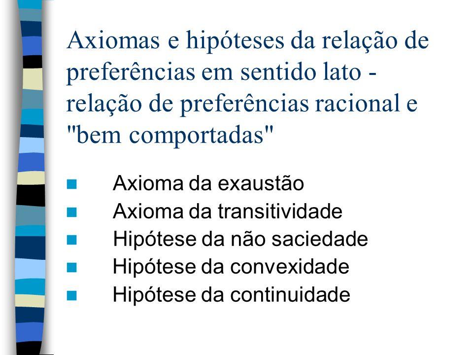 Axiomas e hipóteses da relação de preferências em sentido lato - relação de preferências racional e bem comportadas