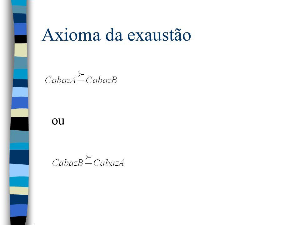 Axioma da exaustão ou