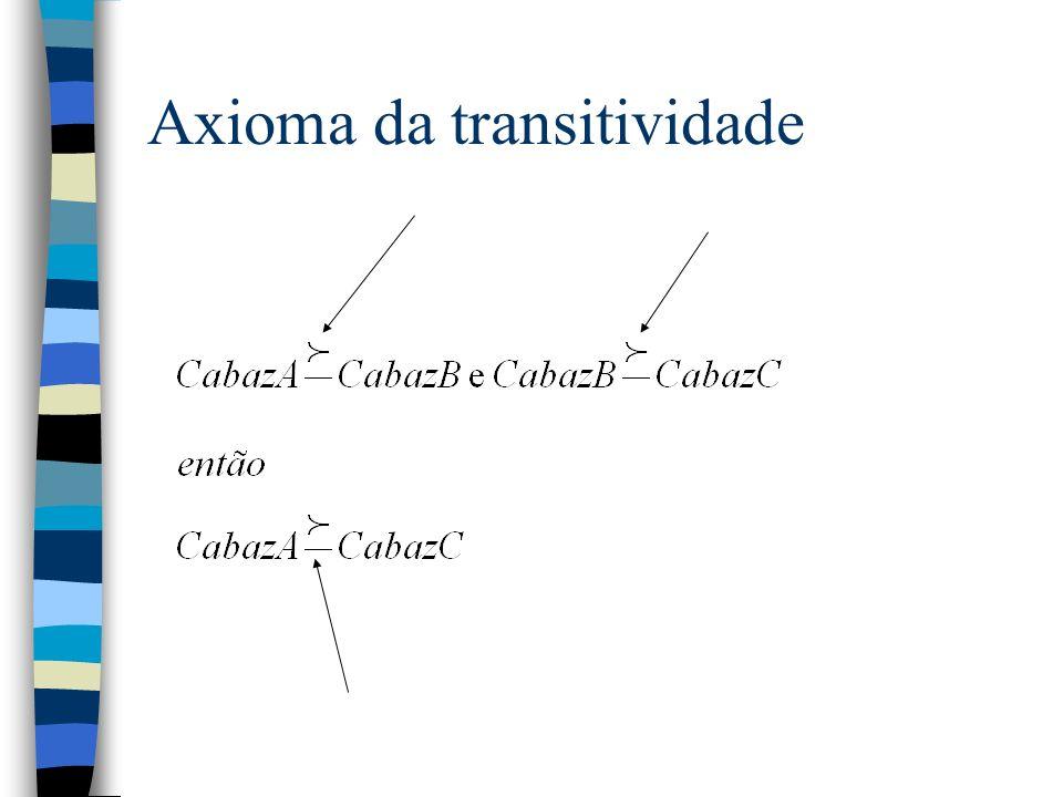 Axioma da transitividade