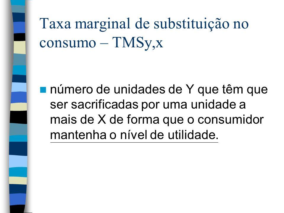 Taxa marginal de substituição no consumo – TMSy,x