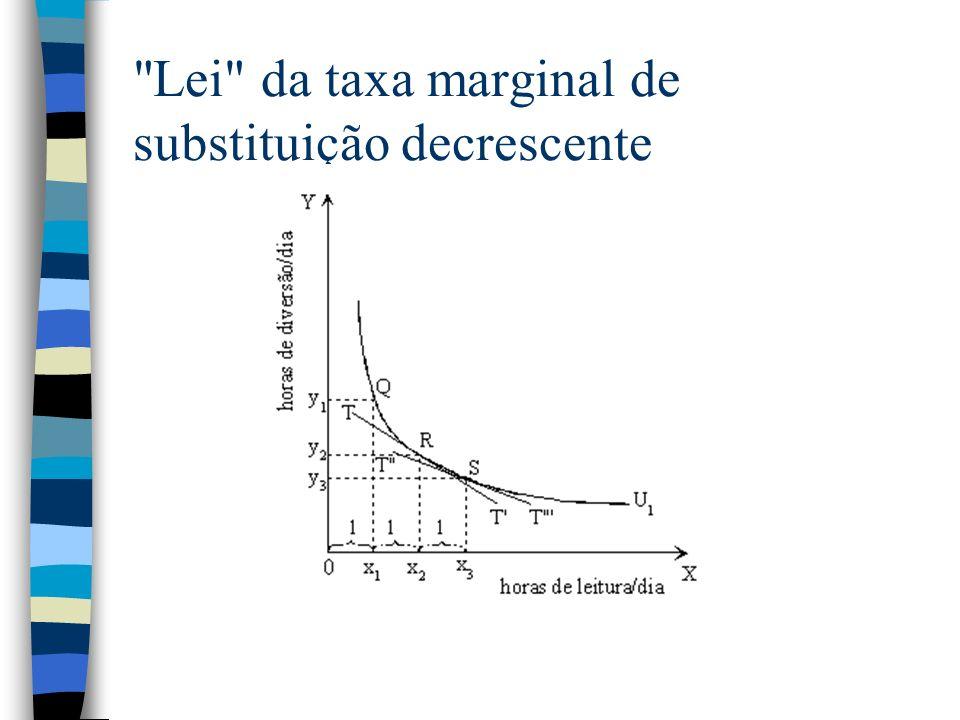 Lei da taxa marginal de substituição decrescente