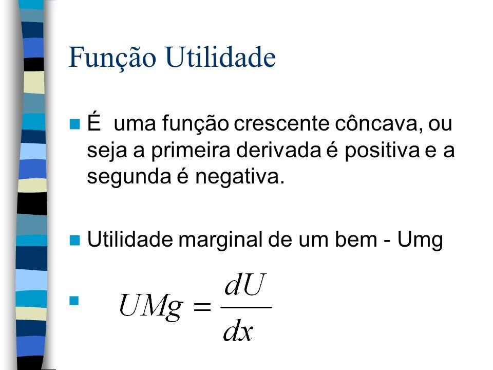 Função Utilidade É uma função crescente côncava, ou seja a primeira derivada é positiva e a segunda é negativa.
