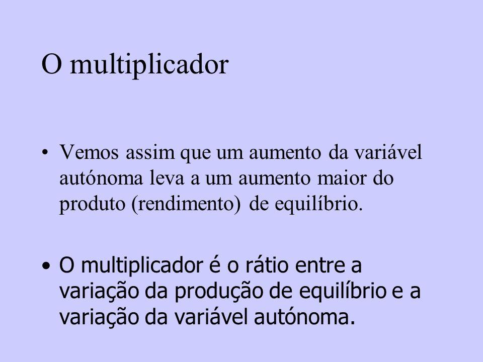 O multiplicador Vemos assim que um aumento da variável autónoma leva a um aumento maior do produto (rendimento) de equilíbrio.