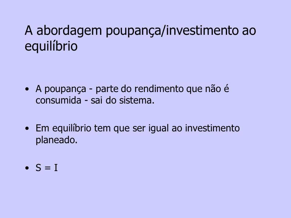 A abordagem poupança/investimento ao equilíbrio
