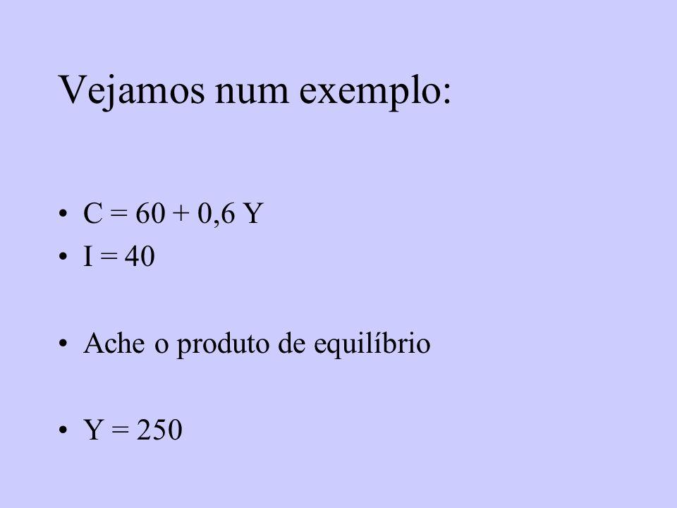 Vejamos num exemplo: C = 60 + 0,6 Y I = 40
