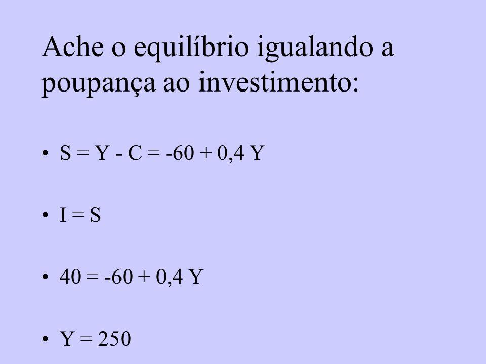 Ache o equilíbrio igualando a poupança ao investimento: