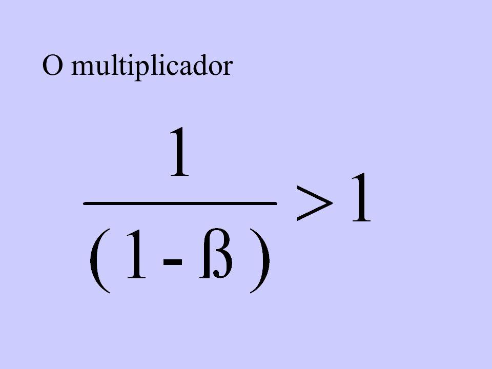 O multiplicador