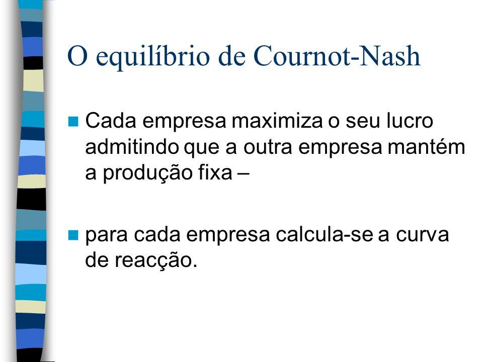 O equilíbrio de Cournot-Nash