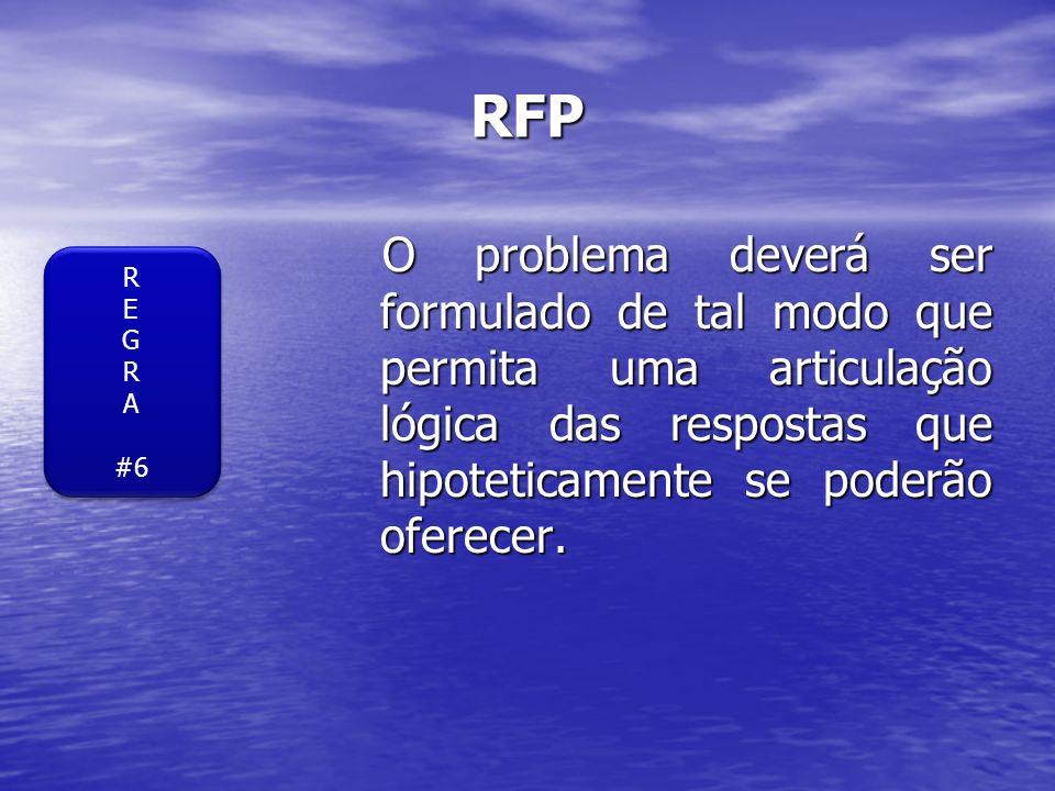RFP O problema deverá ser formulado de tal modo que permita uma articulação lógica das respostas que hipoteticamente se poderão oferecer.