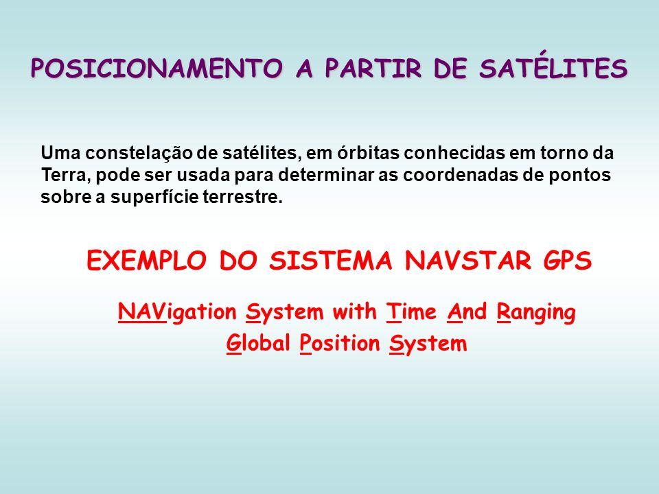 POSICIONAMENTO A PARTIR DE SATÉLITES EXEMPLO DO SISTEMA NAVSTAR GPS