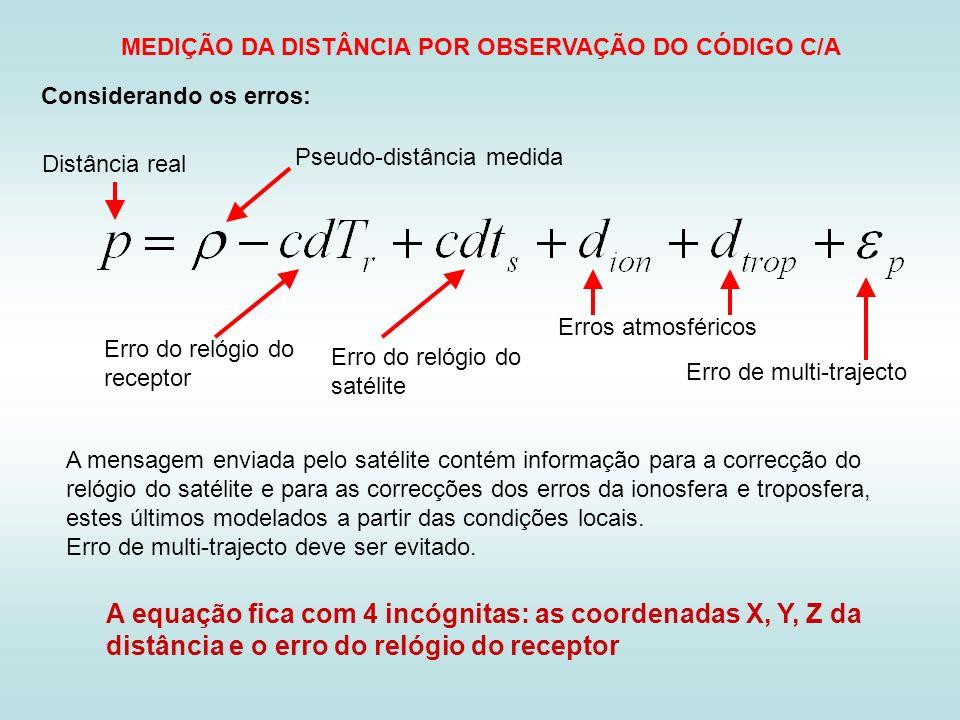MEDIÇÃO DA DISTÂNCIA POR OBSERVAÇÃO DO CÓDIGO C/A