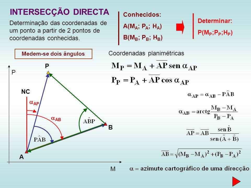 Coordenadas planimétricas