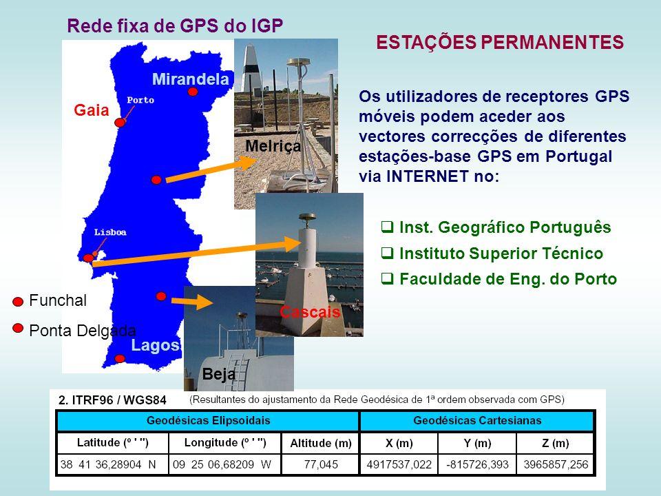 Rede fixa de GPS do IGP ESTAÇÕES PERMANENTES Mirandela
