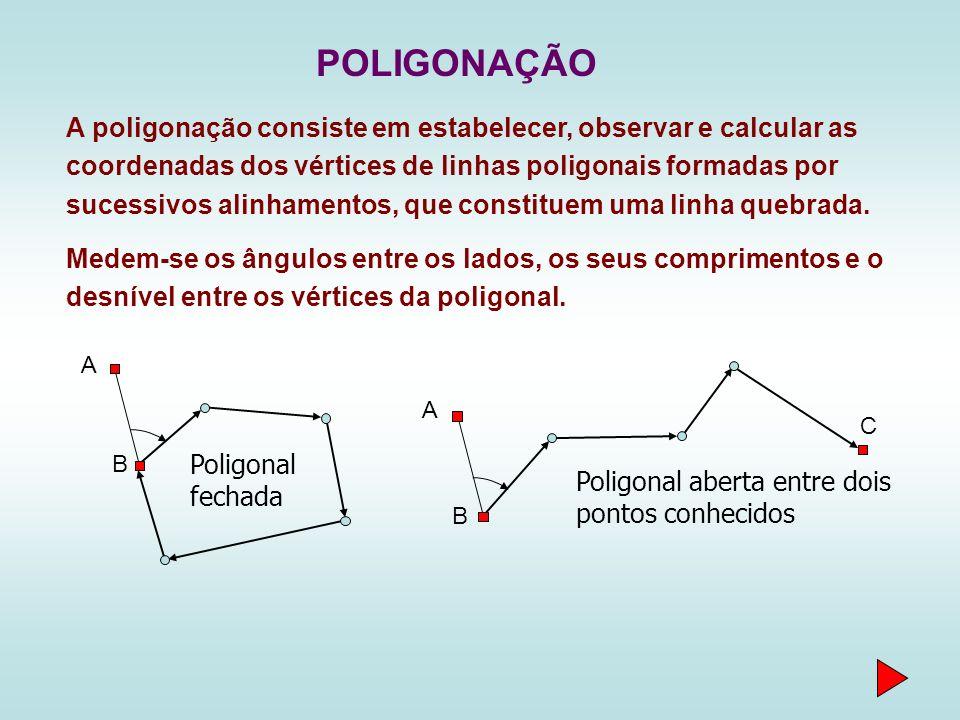 POLIGONAÇÃO