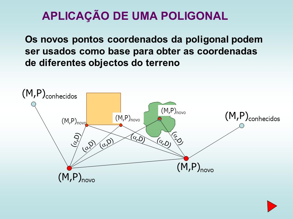 APLICAÇÃO DE UMA POLIGONAL