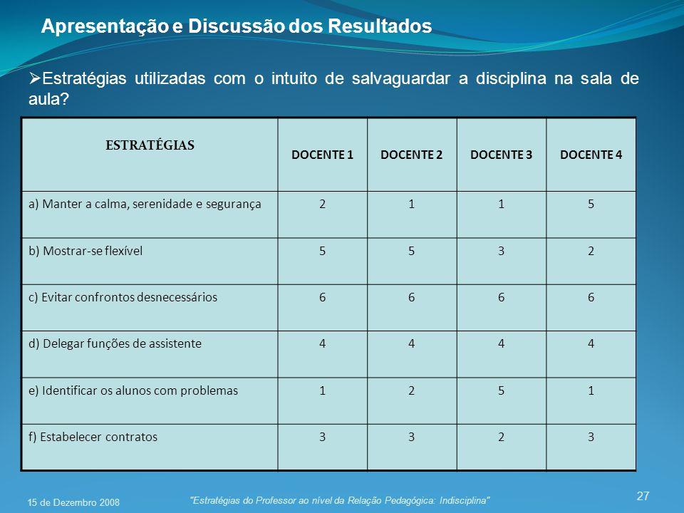 Apresentação e Discussão dos Resultados