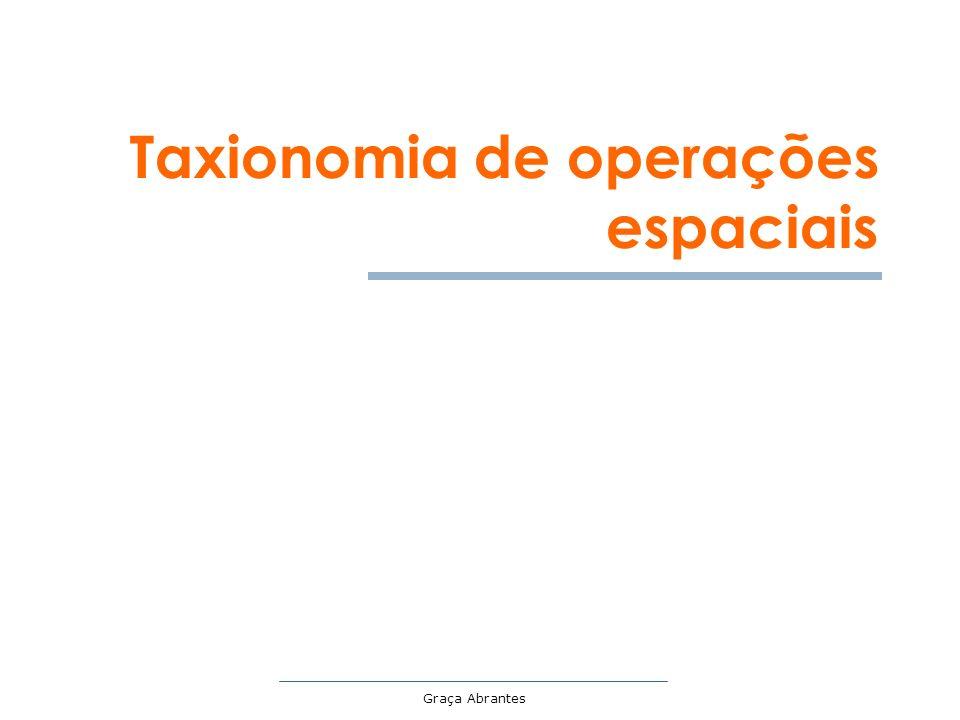 Taxionomia de operações espaciais