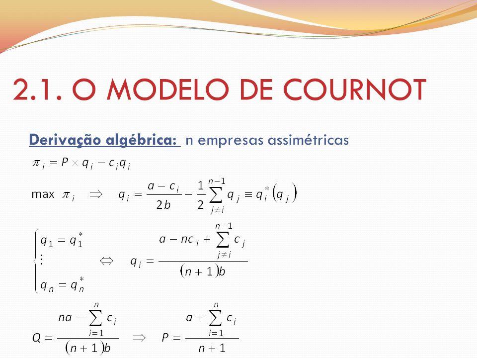 2.1. O MODELO DE COURNOT Derivação algébrica: n empresas assimétricas