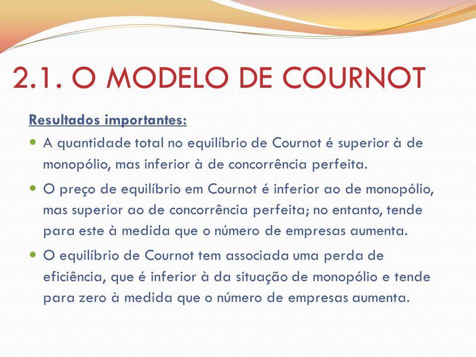 2.1. O MODELO DE COURNOT Resultados importantes: