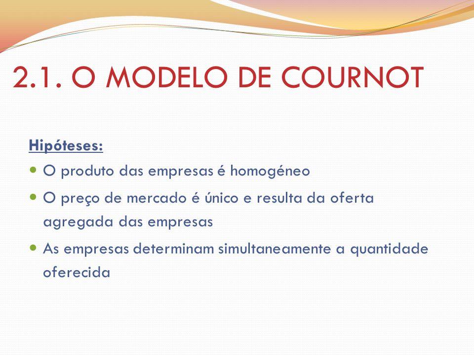 2.1. O MODELO DE COURNOT Hipóteses: O produto das empresas é homogéneo