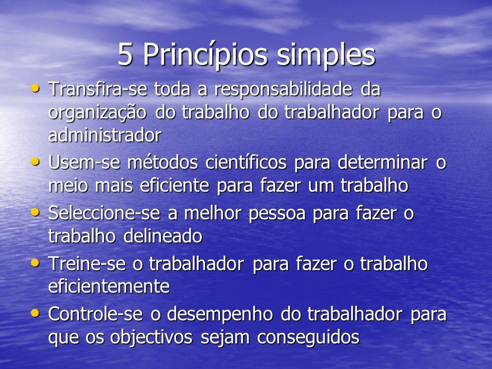 5 Princípios simplesTransfira-se toda a responsabilidade da organização do trabalho do trabalhador para o administrador.