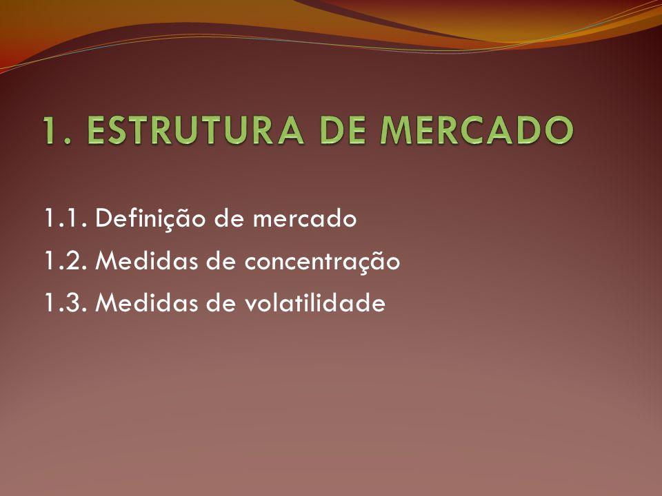 1. ESTRUTURA DE MERCADO 1.1. Definição de mercado