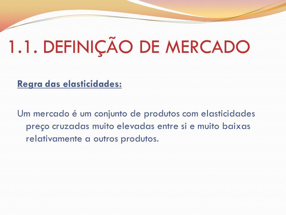 1.1. DEFINIÇÃO DE MERCADO