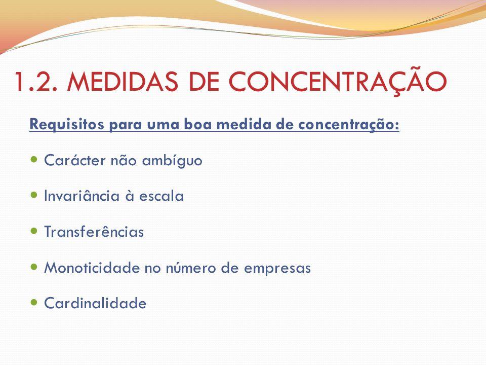 1.2. MEDIDAS DE CONCENTRAÇÃO