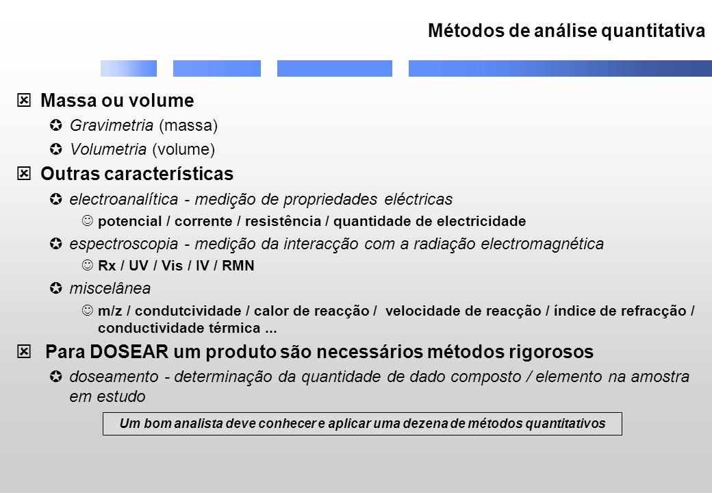 Métodos de análise quantitativa