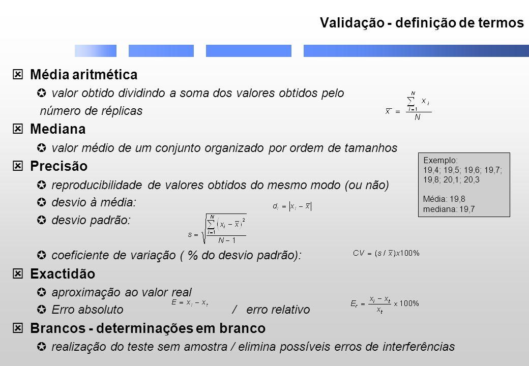 Validação - definição de termos