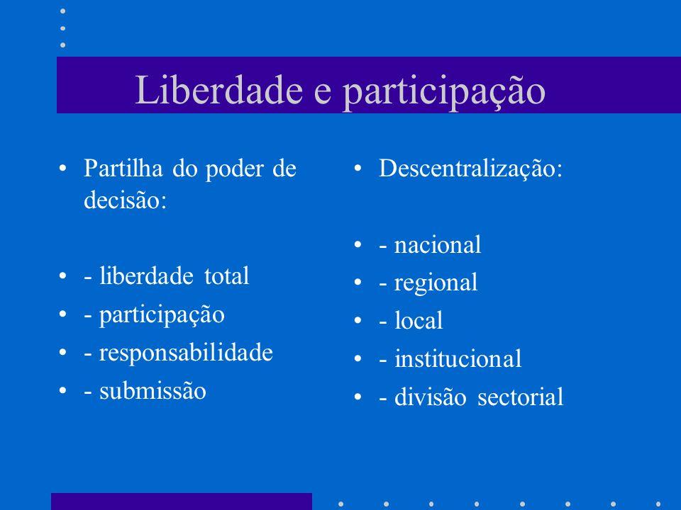 Liberdade e participação