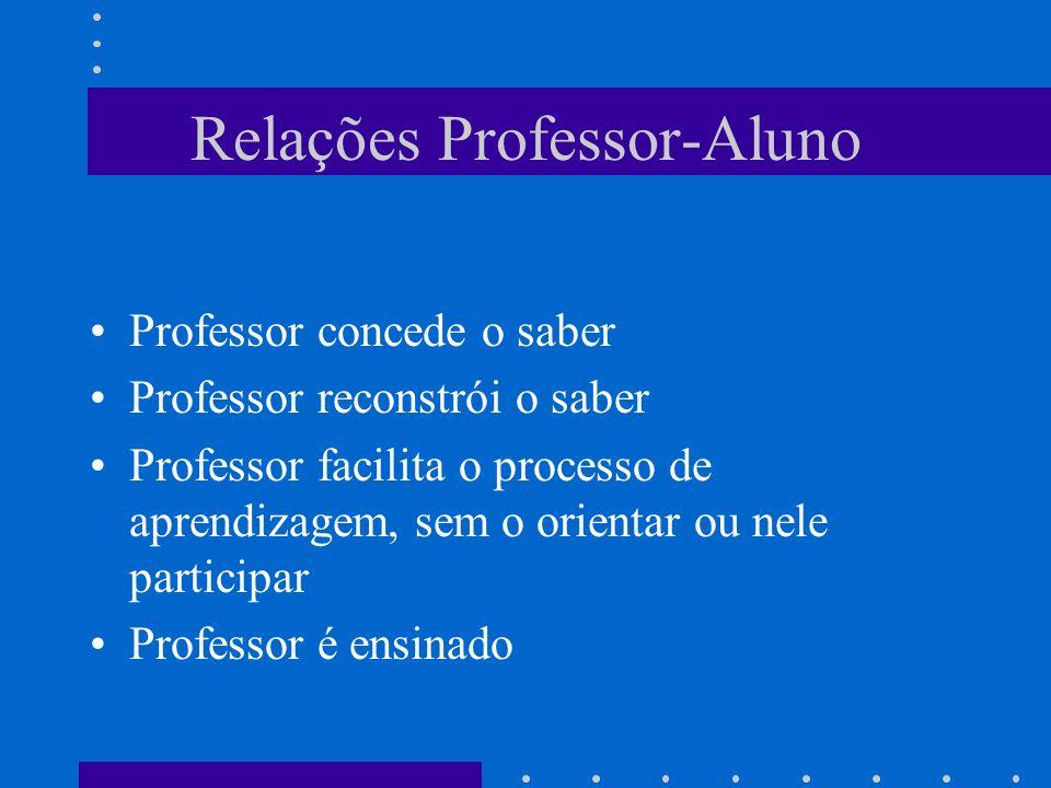 Relações Professor-Aluno