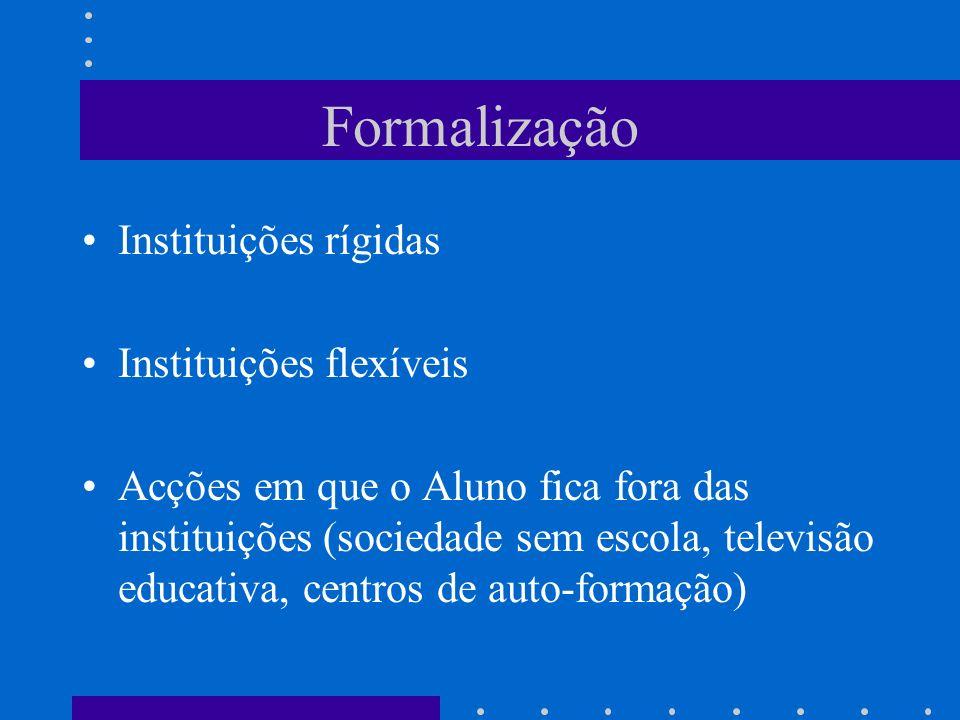 Formalização Instituições rígidas Instituições flexíveis