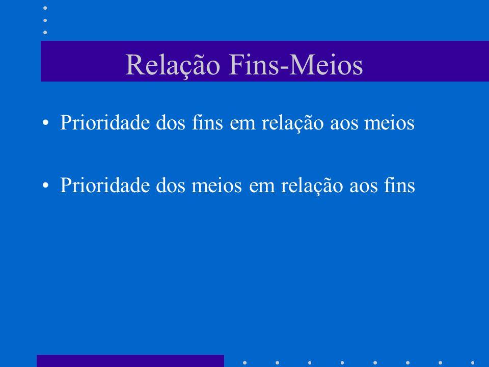 Relação Fins-Meios Prioridade dos fins em relação aos meios