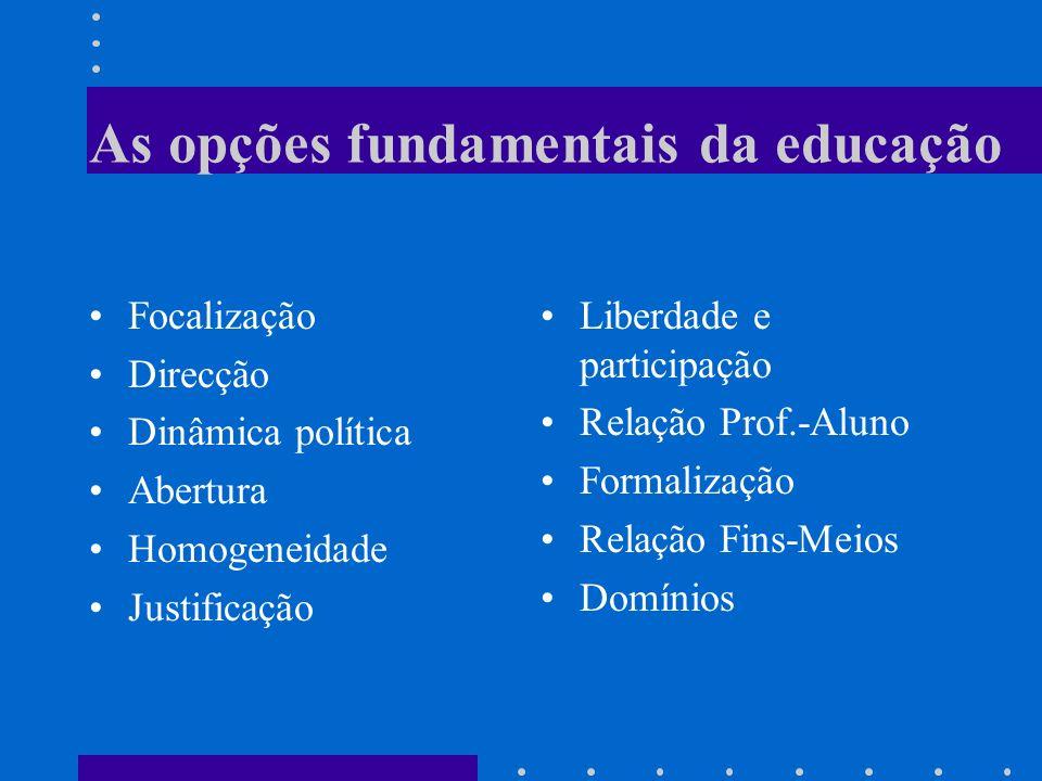 As opções fundamentais da educação