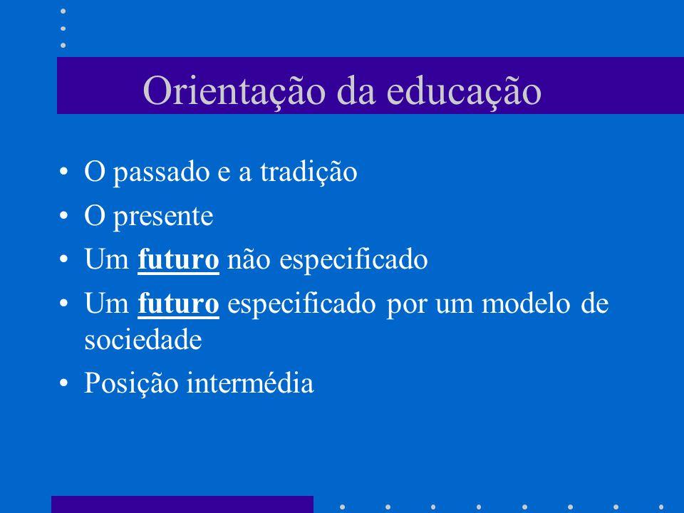 Orientação da educação
