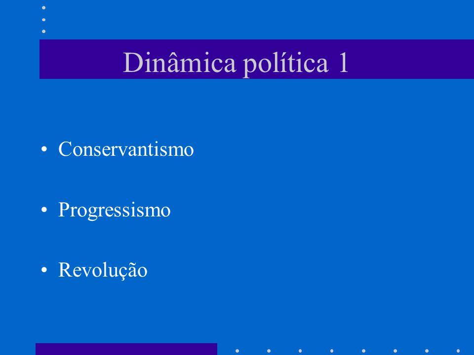 Dinâmica política 1 Conservantismo Progressismo Revolução