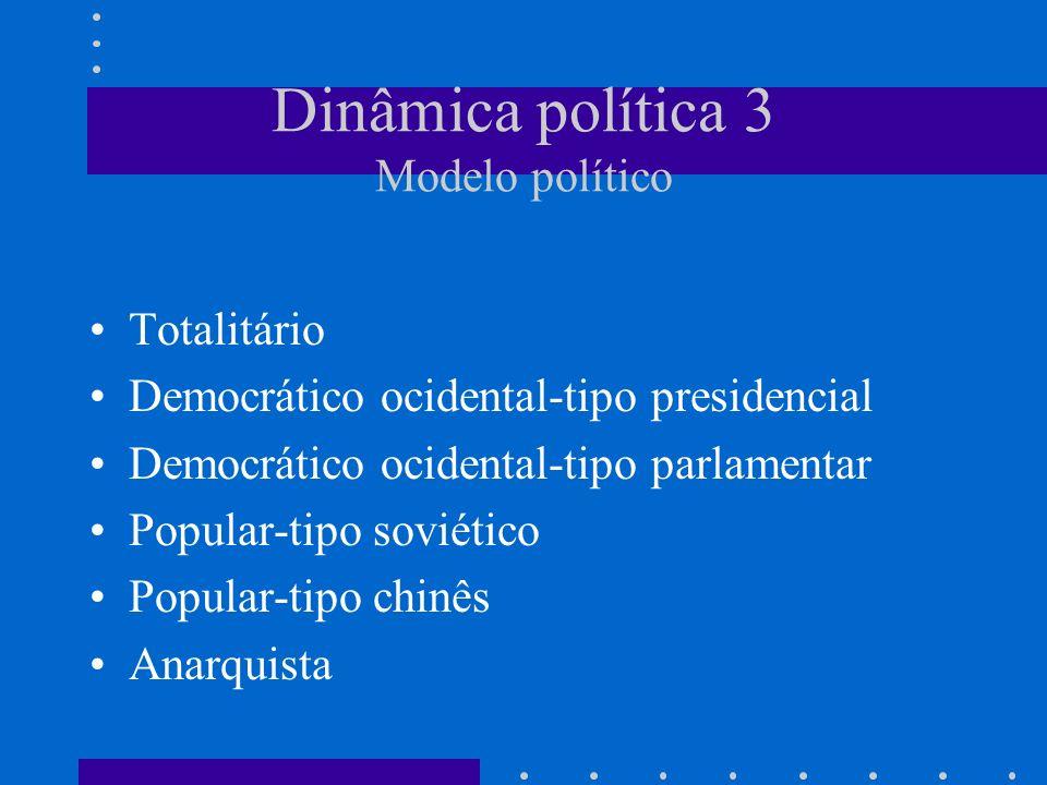 Dinâmica política 3 Modelo político