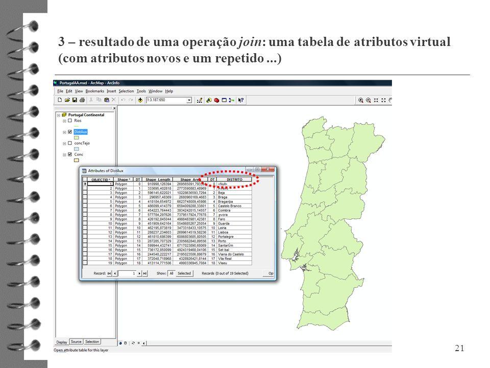 3 – resultado de uma operação join: uma tabela de atributos virtual (com atributos novos e um repetido ...)