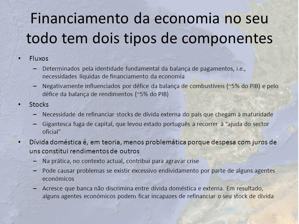 Financiamento da economia no seu todo tem dois tipos de componentes